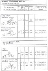 Контакты комбинированные серии 6.3; флажкового типа